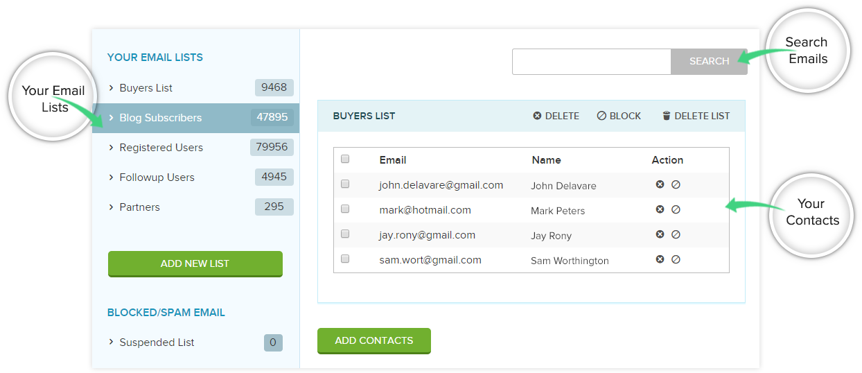 email-list-manage