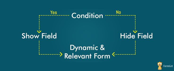 How To Apply Conditional Logic in Forms
