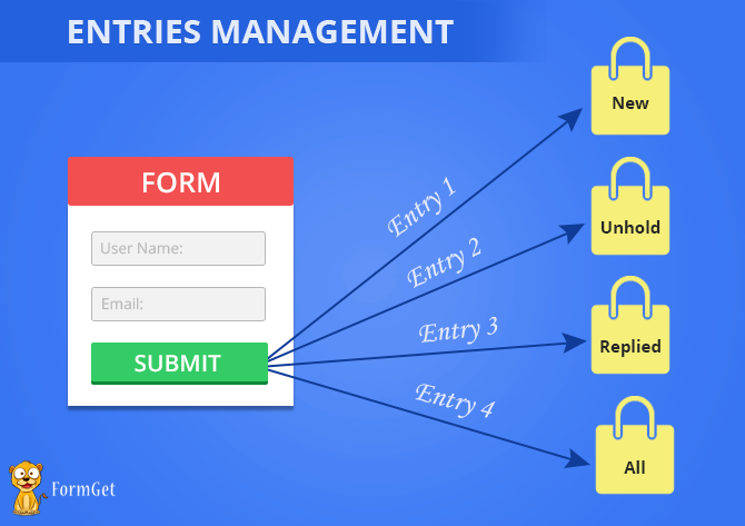 Entries Management-manage data in dashboard