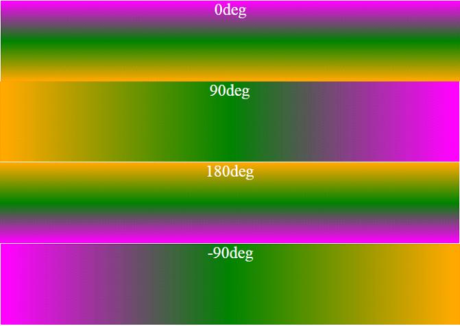 angle-gradient