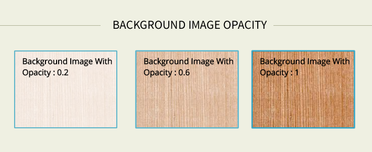 how to get rid of image background css