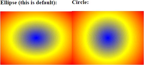 gradient-shapes