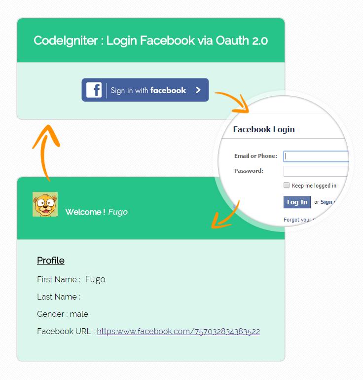 CodeIgniter-facebook-connect