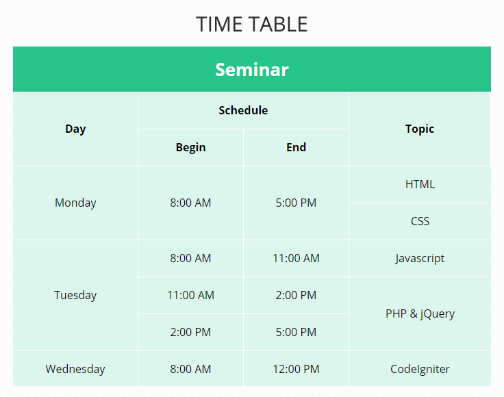 Codeigniter html table library formget - Html code for creating table ...