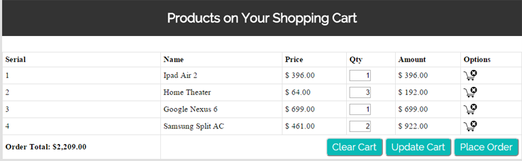 CodeIgniter Shopping Cart