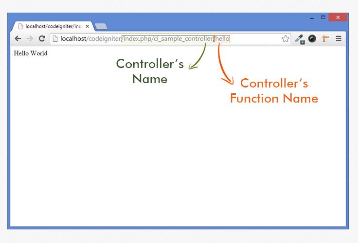 codeigniter sample application