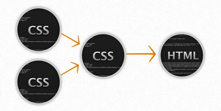 css import more files