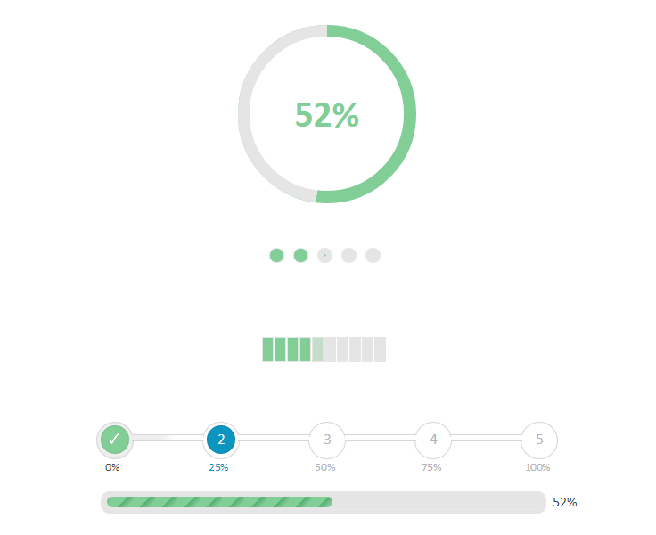 jquery css progress bar