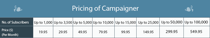Campaigner pricing