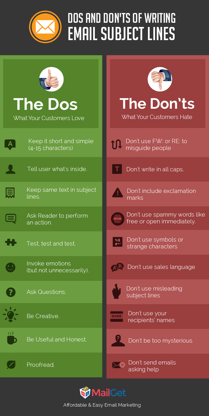 Email subject lines dos and don'ts