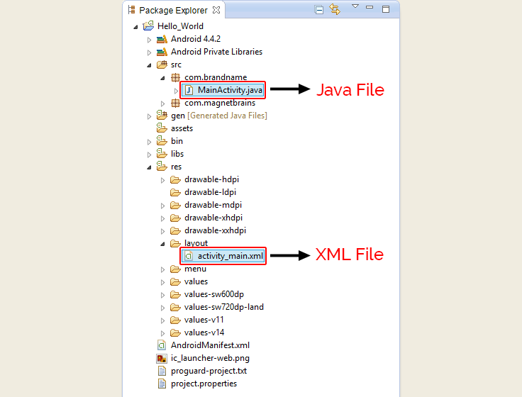 XML files and Java files of android program