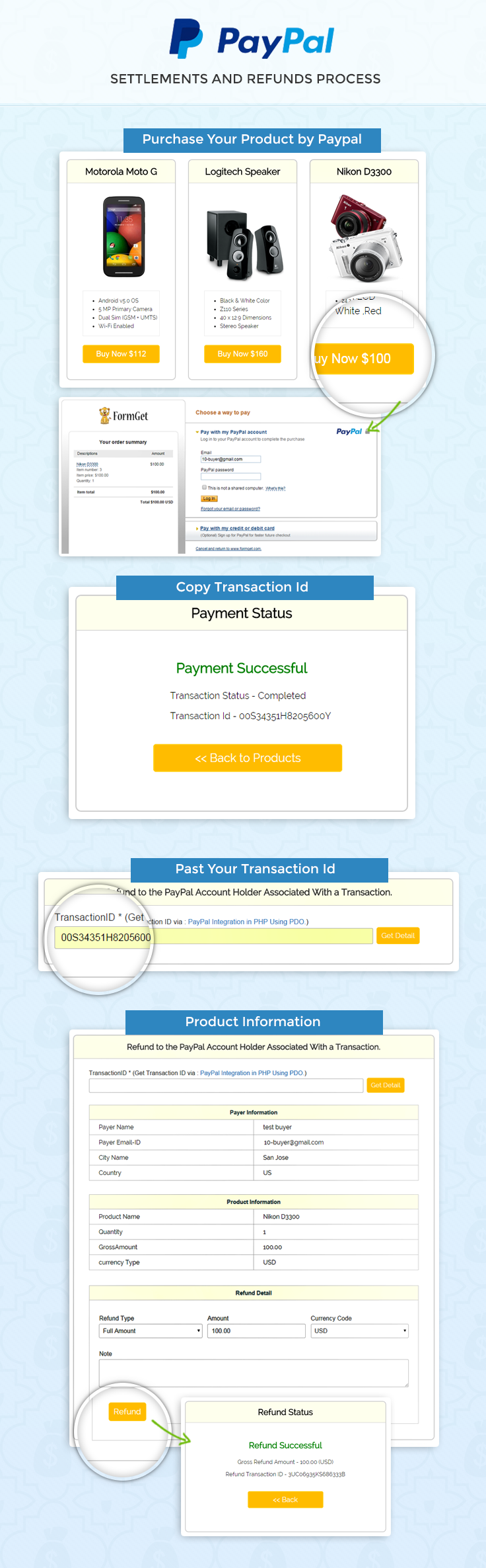 Paypal refund or settlements process using Paypal refund api in php