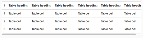 responsive-tables