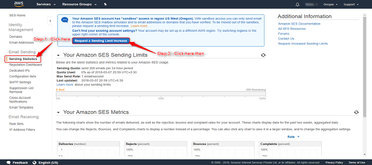 Request a Sending Limits Increase