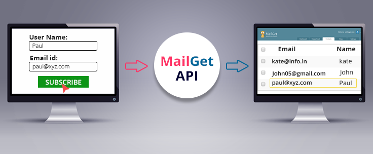 MailGet API Integration