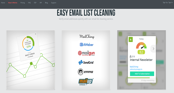 email-list-cleaning-services