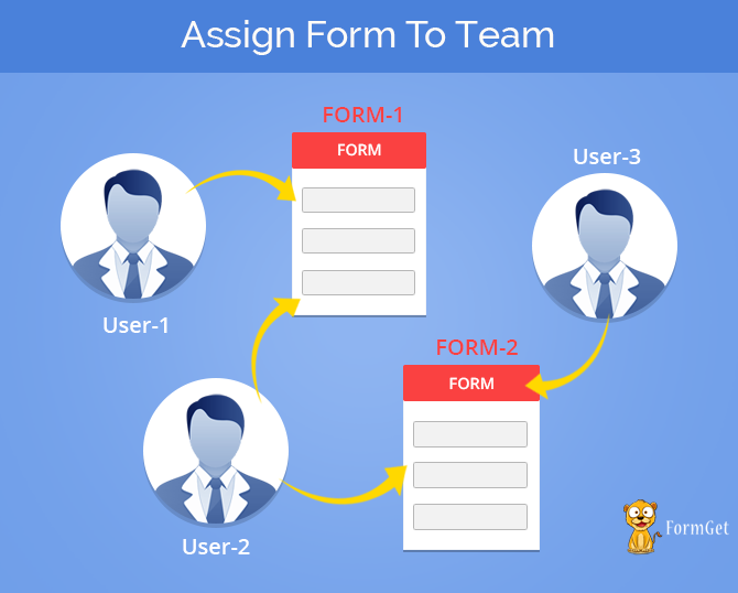 Assign form to team-distribute your work