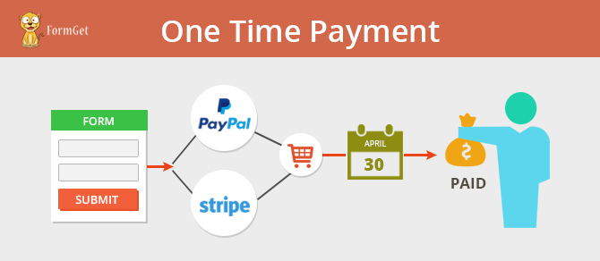 One time payment-payment only once