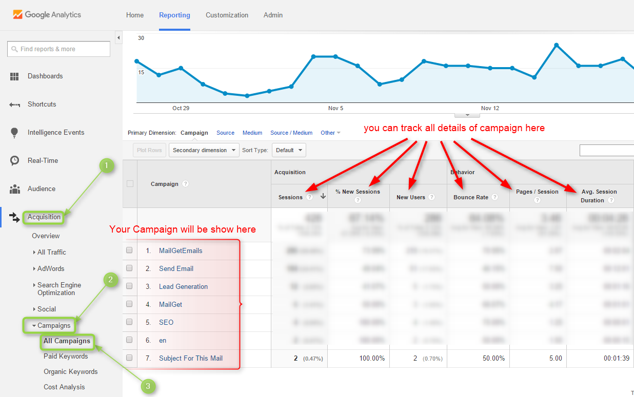 mailget-google-analytics-dashboard