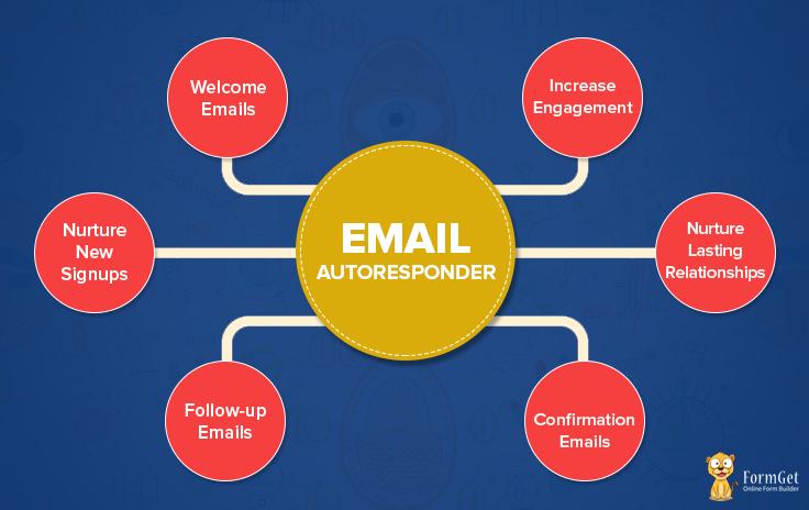 MailGet Email Autoresponder
