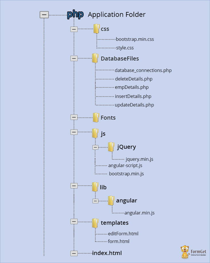 AngularJS CRUD Directory Structure