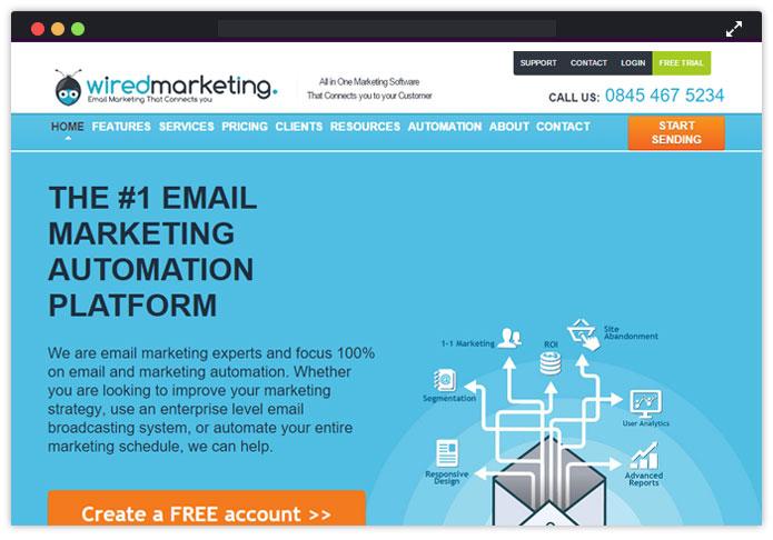 Wired-email-marketing-services-for-hotels-MailGet