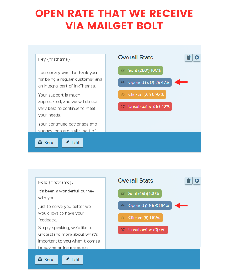 Best Email Marketing Tools For Small Business