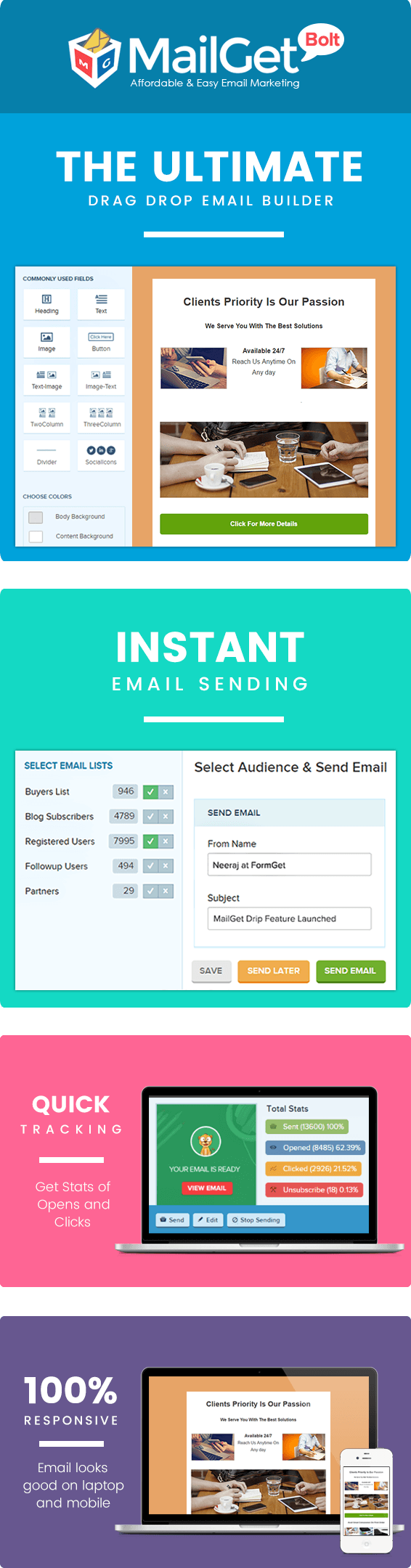 Email Marketing For Small Business Sales