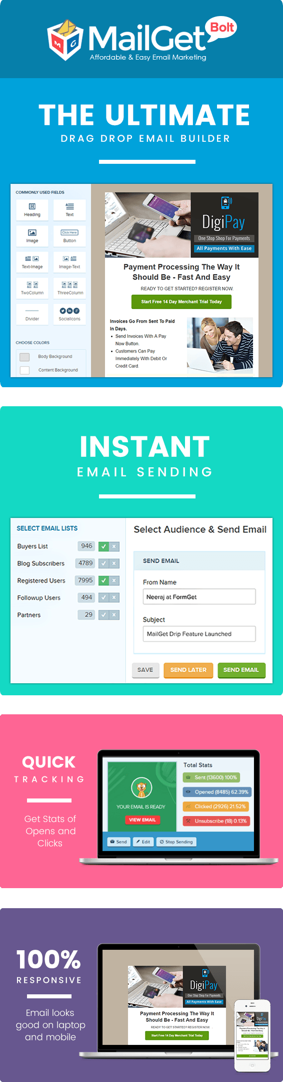 Email Marketing For Online Payment Services Sales Page