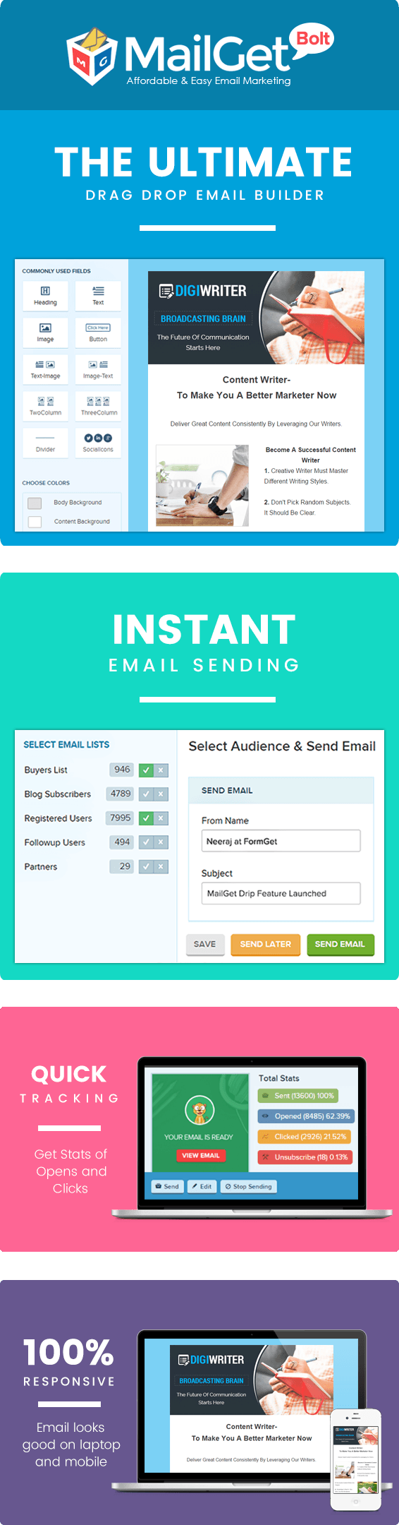 Email Marketing For Content Writers
