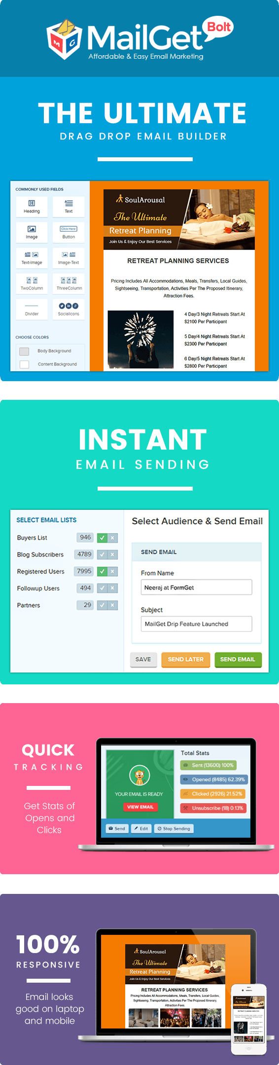 Email marketing for retreat agency sale page