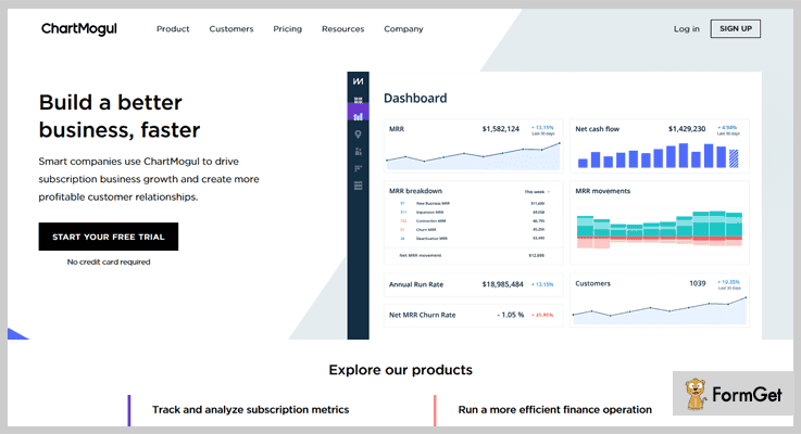 Best PayPal Analytics Software by ChartMogul