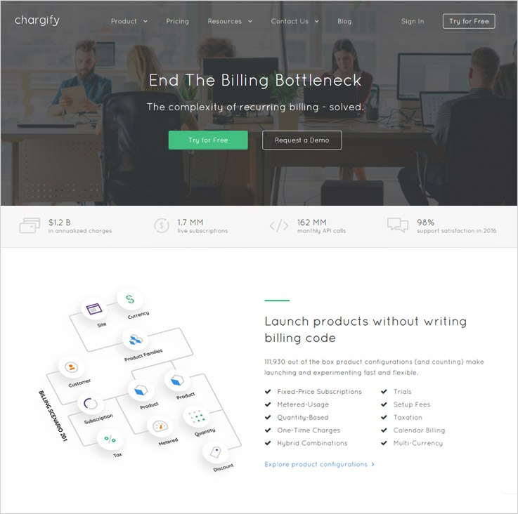Best Subscription Management Software by Chargify