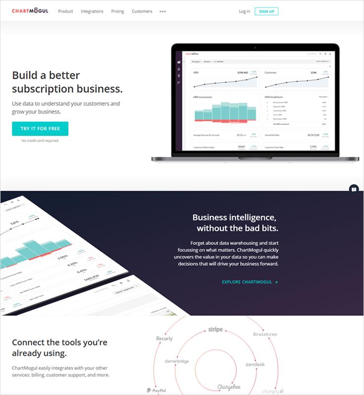 ChartMogul1 Best Stripe Payment Analytics Software