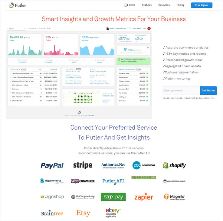 Cheap PayPal Payment Analytics Software by Putler