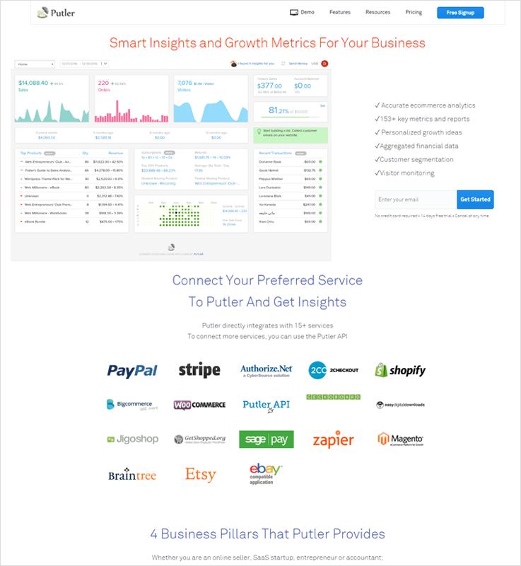 Putler1 Best Stripe Payment Analytics Software