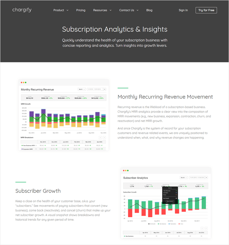 Chargify - Cheapest Payment Analytics Software For Small Businesses