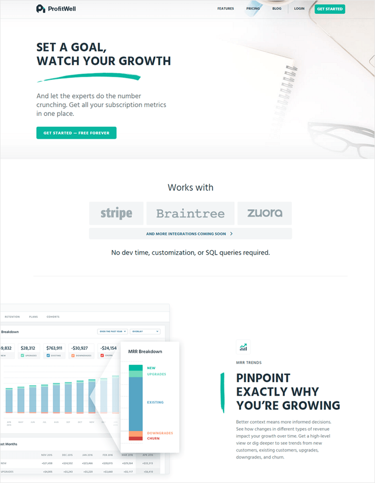 ProfitWell - Cheapest Payment Analytics Software For Small Businesses