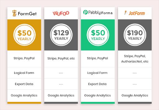 FormGet pricing comparison