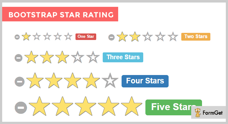 Bootstrap Star jQuery Rating Plugin