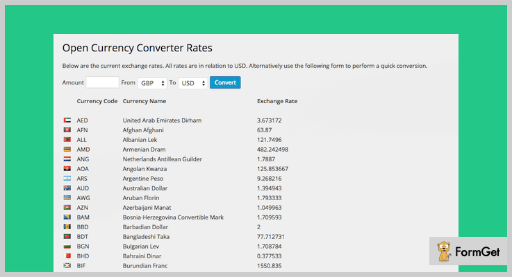 Open Currency Converte WordPress Currency Exchange Rate Plugin