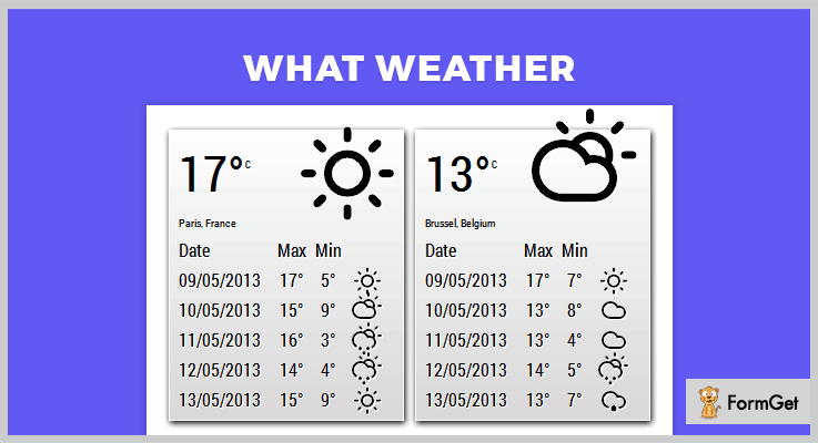 WhatWeather jQuery Weather Plugins