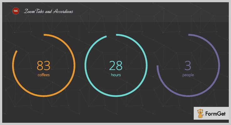 Zoom WordPress Progress Bar Plugin