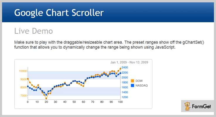 Google Chart Scroller jQuery Charts Plugin