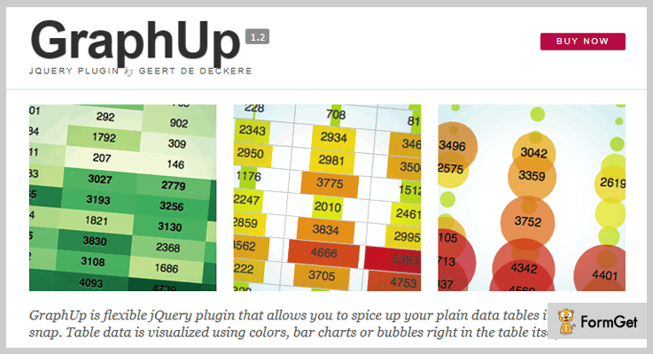 GraphUp jQuery Charts Plugin