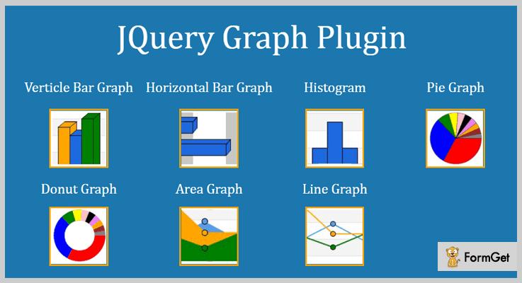 jQuery Graphs jQuery Graph Plugins
