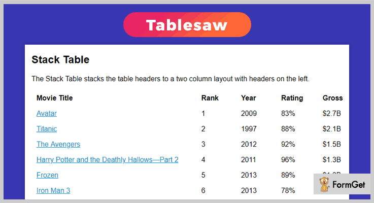 Tablesaw jQuery Table Plugin