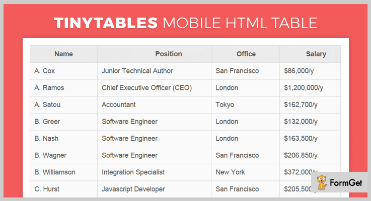 TinyTables jQuery Table Plugin