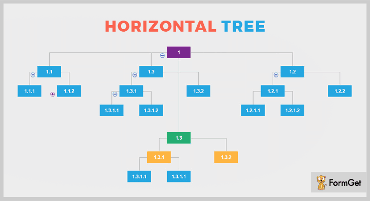 Horizontal Tree jQuery Tree View Plugin