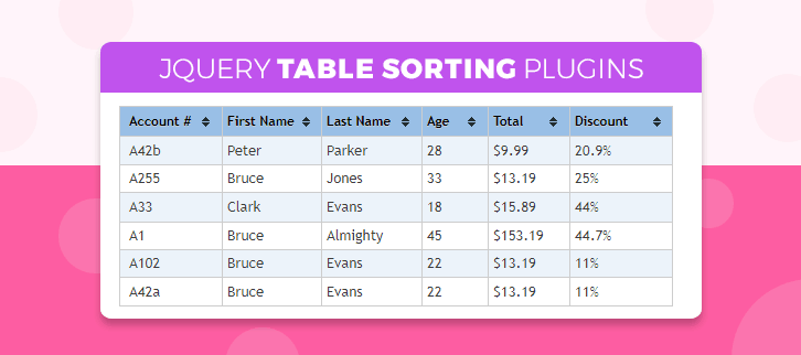 jQuery Table Sorting Plugins